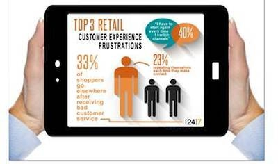 Survey: Poor multichannel service costs custom