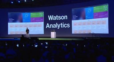 IBM Amplify – the takeaways